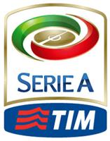 Фильм Чемпионат Италии 2013-14 смотреть онлайн
